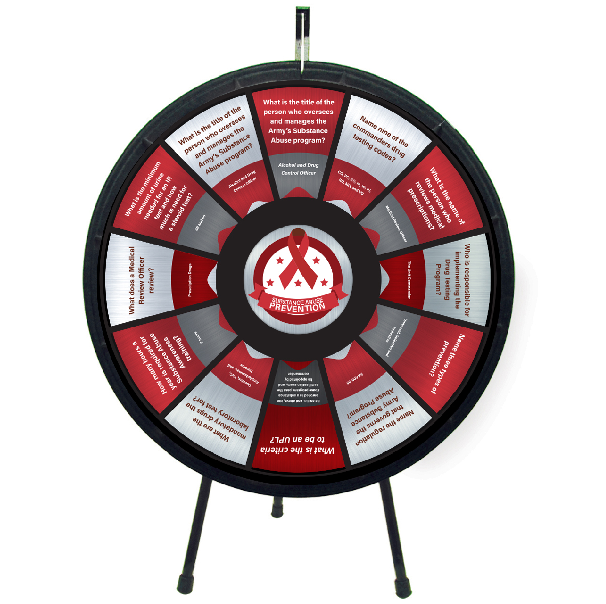 Educational Wheel
